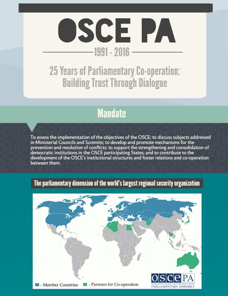 OSCE PA general infographic cropped